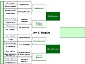 Jor-El Region Round 2